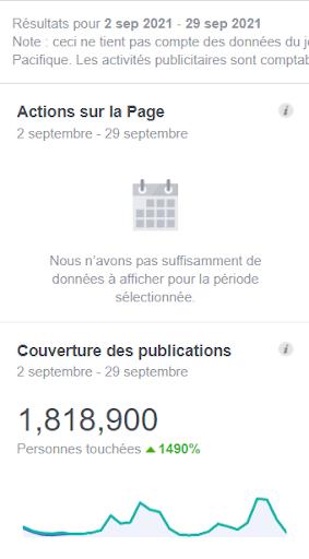 1,8 million